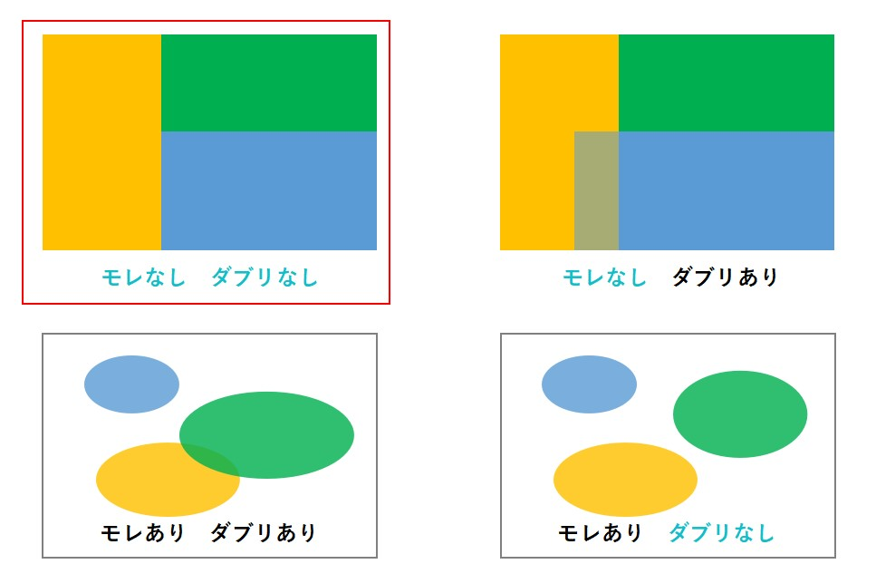 MECEイメージ図