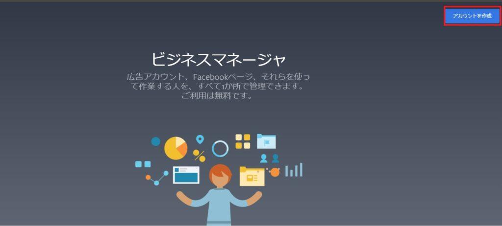 facebookビジネスマネージャー作成ステップ1画像