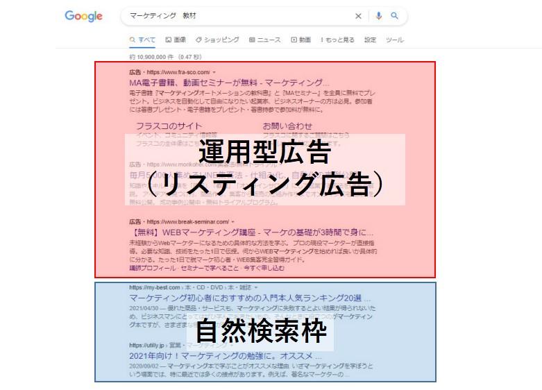 リスティング広告イメージ画面