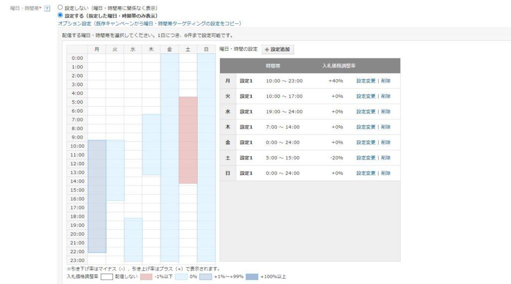 yahoo!広告キャンペーン作成ステップ7画面