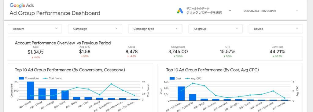 Googleデータポータルイメージ画像