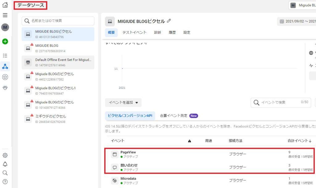 イベントマネージャーデータソース Facebookピクセル確認画面